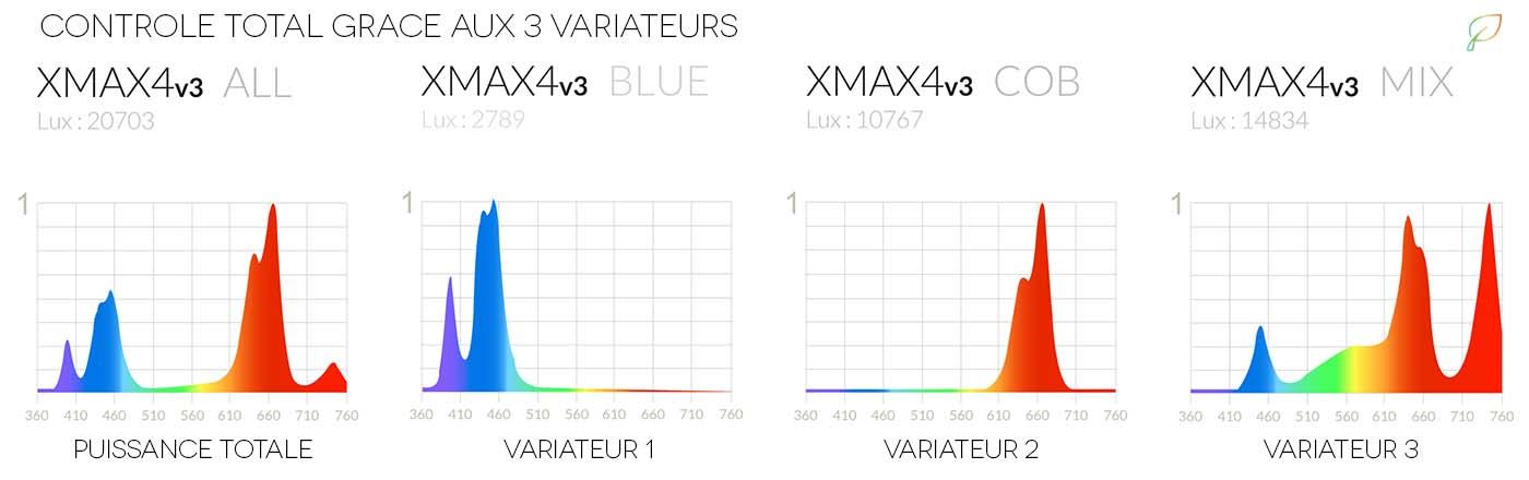 Spectres XMAX 4V3